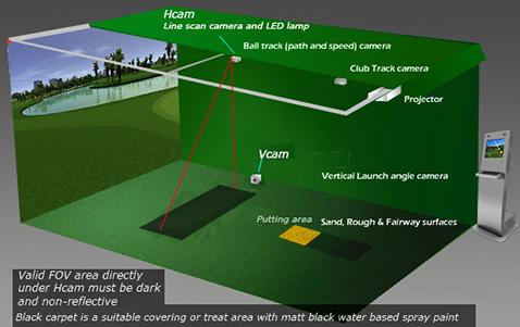 Gsa Advanced Golf Simulators Flooring
