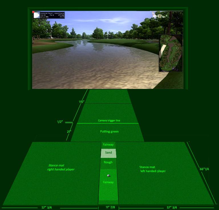 Golf Simulators: GSA Advanced Golf Simulators: Theory Of Golf Simulators