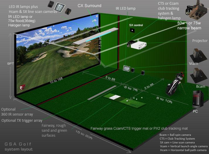 Gsa Advanced Golf Simulators Camera Installation
