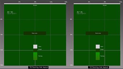 Golf Simulator Room Dimensions Related Keywords